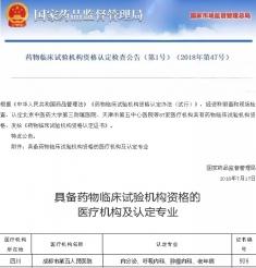 【喜报】市五医院取得药物临床试验机构资格!